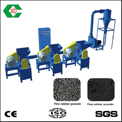 CXFJ Rubber Powder Superfine Miller